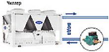 Чиллер с воздушным охлаждением конденсатора (вода)