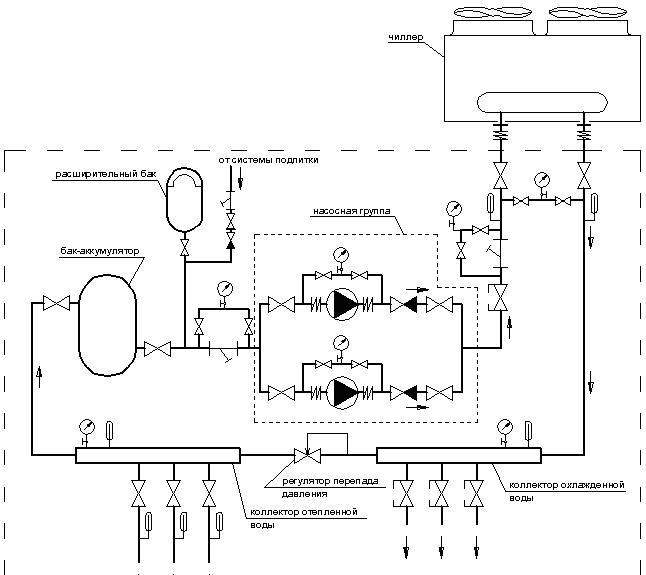 Схема подключения чиллера через теплообменник Пластинчатый теплообменник Alfa Laval MX25-BFS Челябинск
