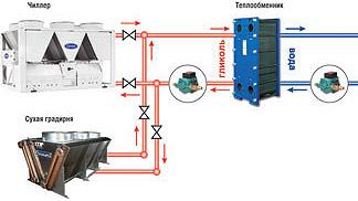 Промежуточный теплообменник вода гликоль Уплотнения теплообменника Sondex SG56 Хасавюрт